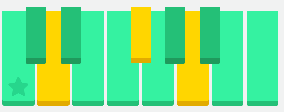 D Major Chord Pianu The Online Piano That Teaches You How To Play